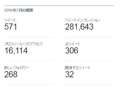 201607Twitter