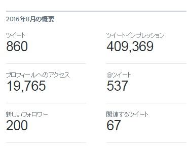 201608Twitter